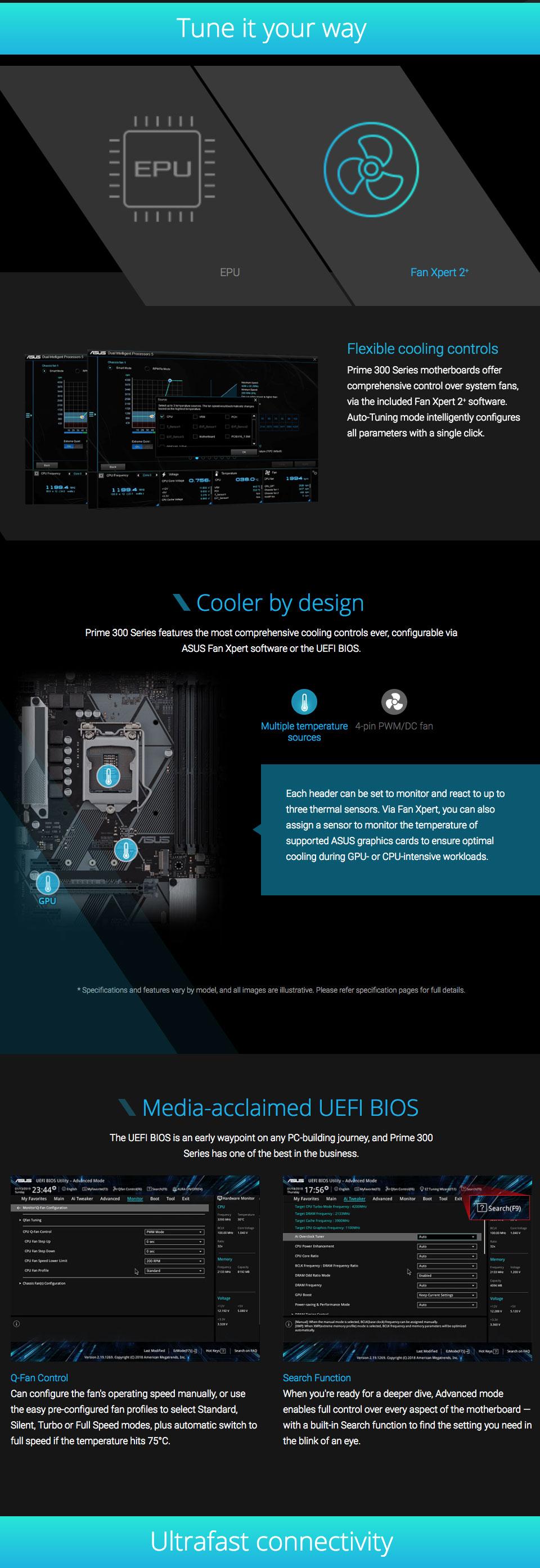 ASUS Prime H310I Plus R2 0 ITX Motherboard