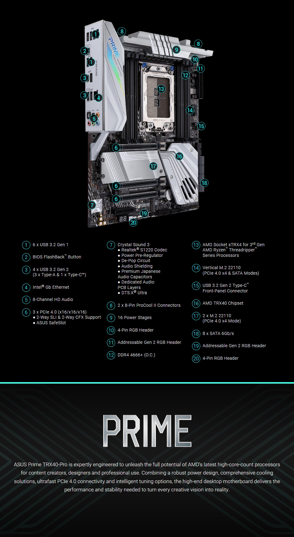 ASUS Prime TRX40 Pro Motherboard features