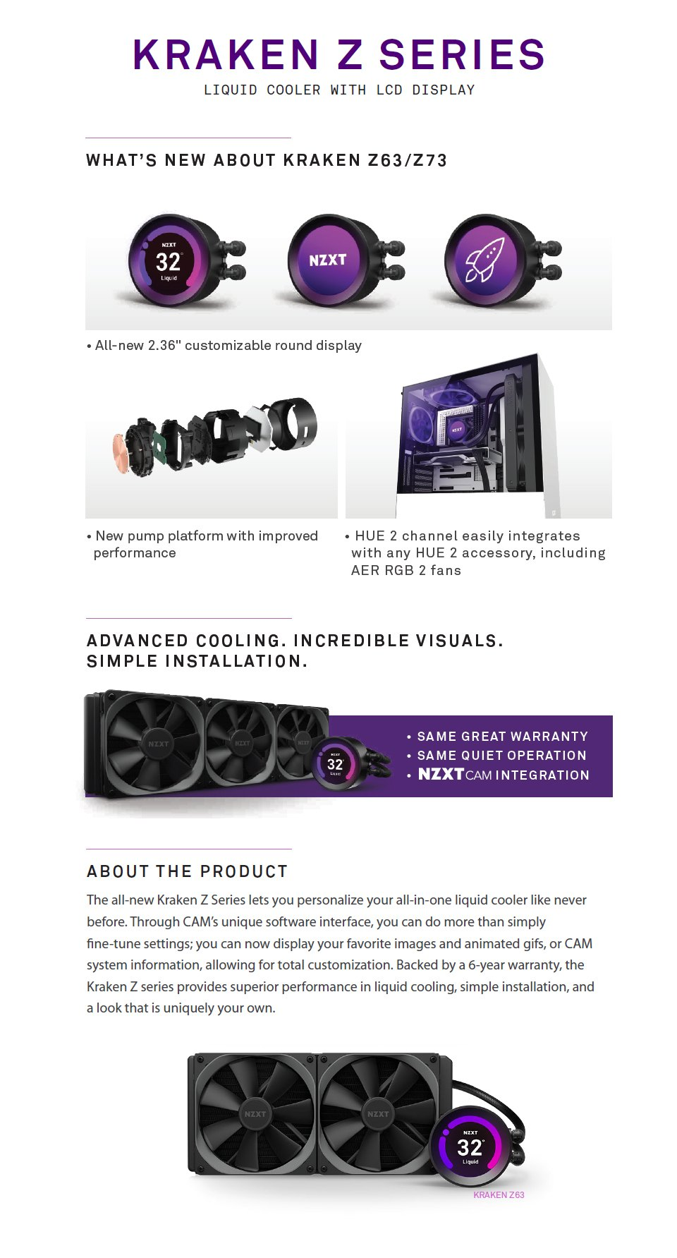 NZXT Kraken Z63 280mm AIO Liquid CPU Cooler features