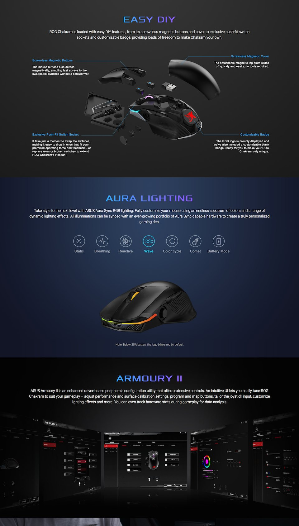 ASUS ROG Chakram Wireless Optical Gaming Mouse features 5