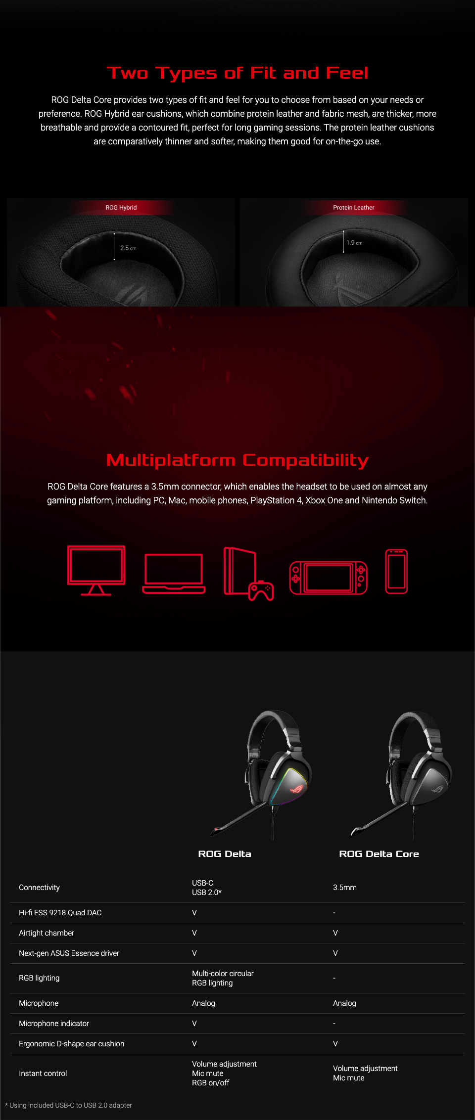 ASUS ROG Delta Core USB-C Gaming Headset features
