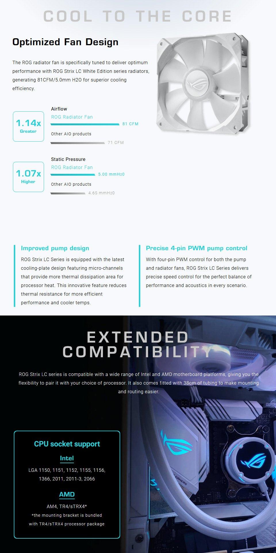 ASUS ROG Strix LC 360 ARGB AIO Liquid CPU Cooler White Edition features 2