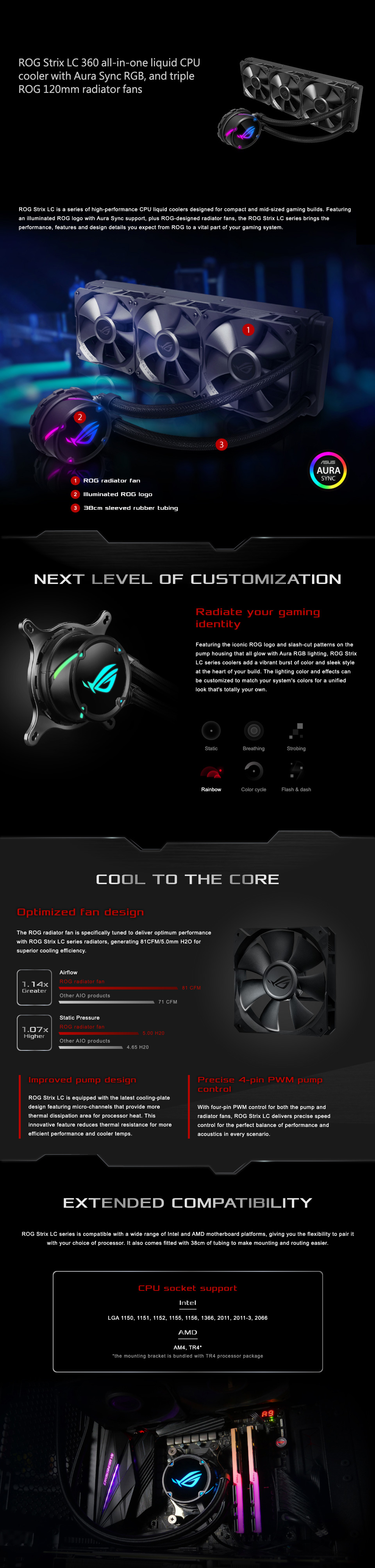 ASUS ROG Strix LC 360 AIO Liquid CPU Cooler features