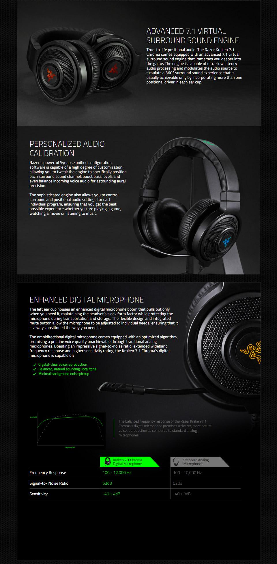 Razer Kraken 7 1 Chroma Rgb Usb Gaming Headset Rz04