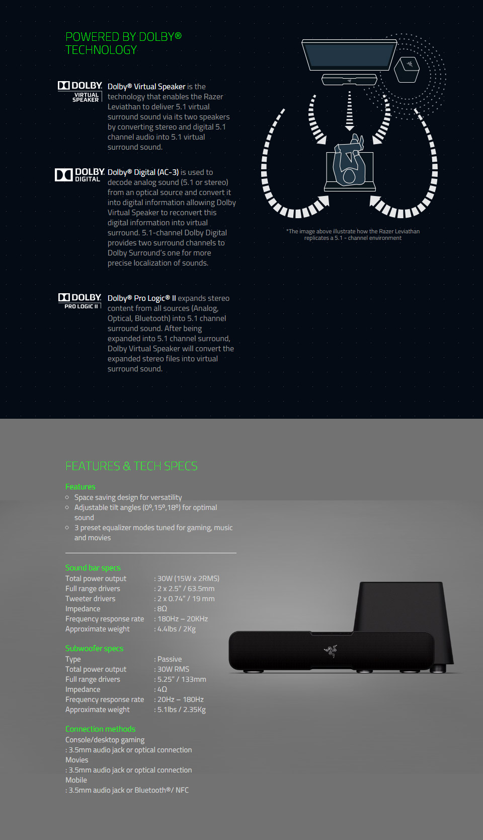 Razer Leviathan 51 Channel Surround Sound Bar Rz05 01260100 Pc Wireless Speaker That Sits Only A Few Feet From My Face Partnered With Its Subwoofer Life Mate More Than Any Gamer Needs Which Is Exactly The