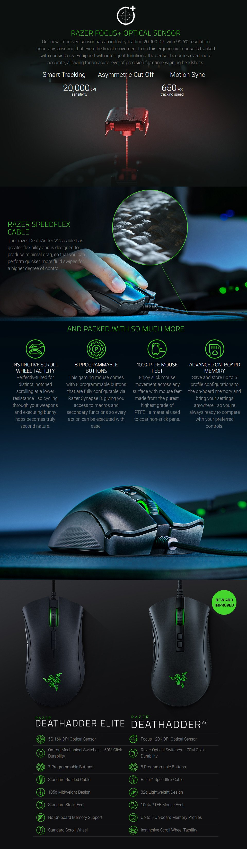 Razer DeathAdder V2 Optical Gaming Mouse features 2
