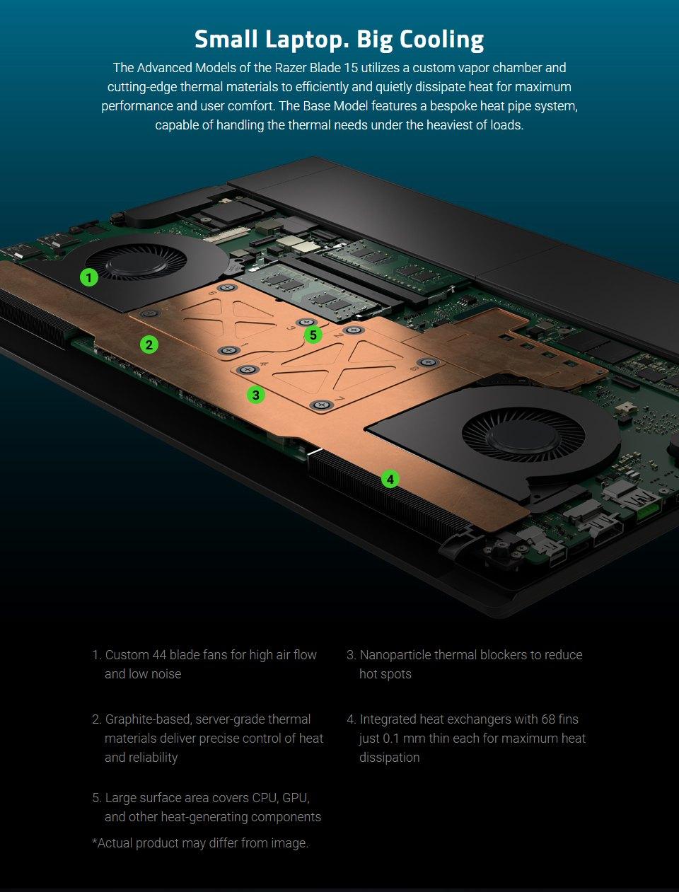 Razer Blade Core i7 RTX 2070 15.6in 240hz Notebook [03137E02] features 4