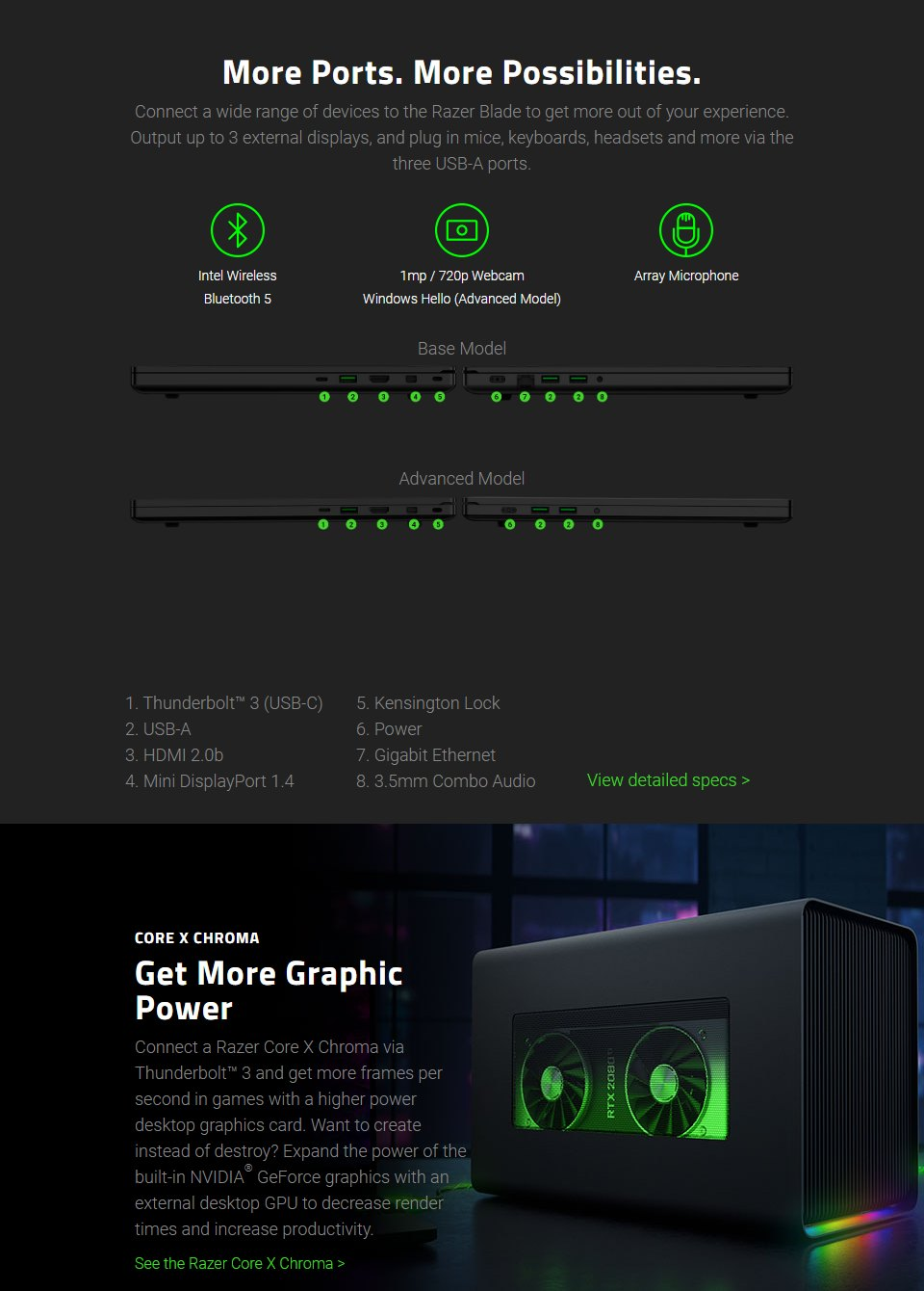 Razer Blade Core i7 RTX 2070 15.6in 240hz Notebook [03137E02] features 5