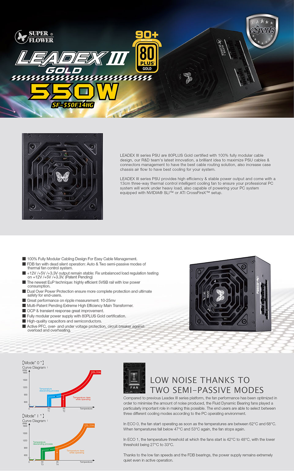 Super Flower Leadex III Gold 550W Power Supply features