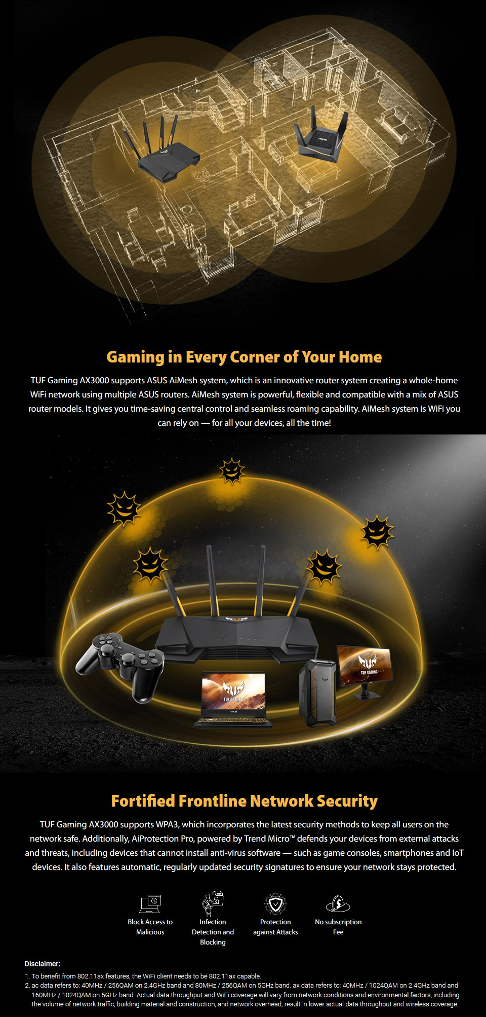 ASUS TUF AX3000 Dual Band Wi-Fi 6 Gaming Router features 3