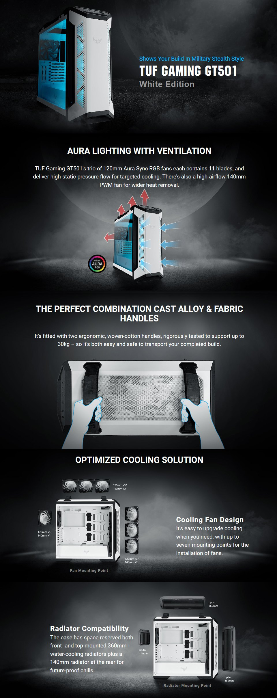 ASUS TUF Gaming GT501 Case White features