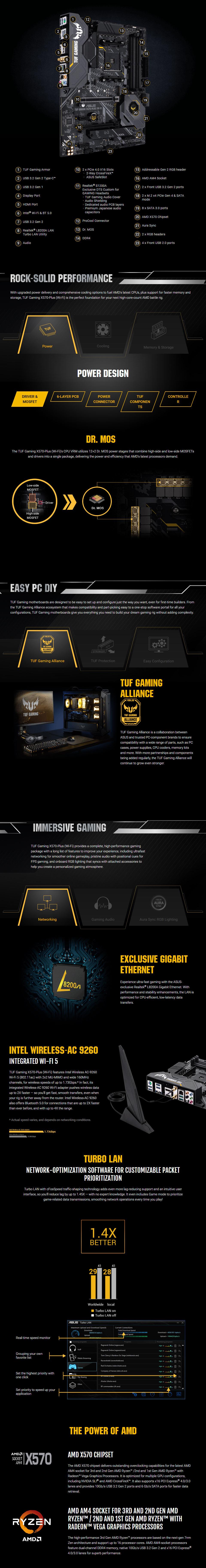 לוח אם ASUS TUF Gaming X570 Plus WiFi