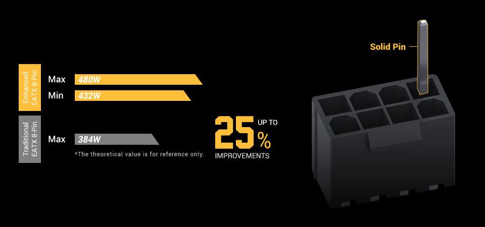 לוח אם ASUS TUF Gaming Z590 Plus Wi-Fi