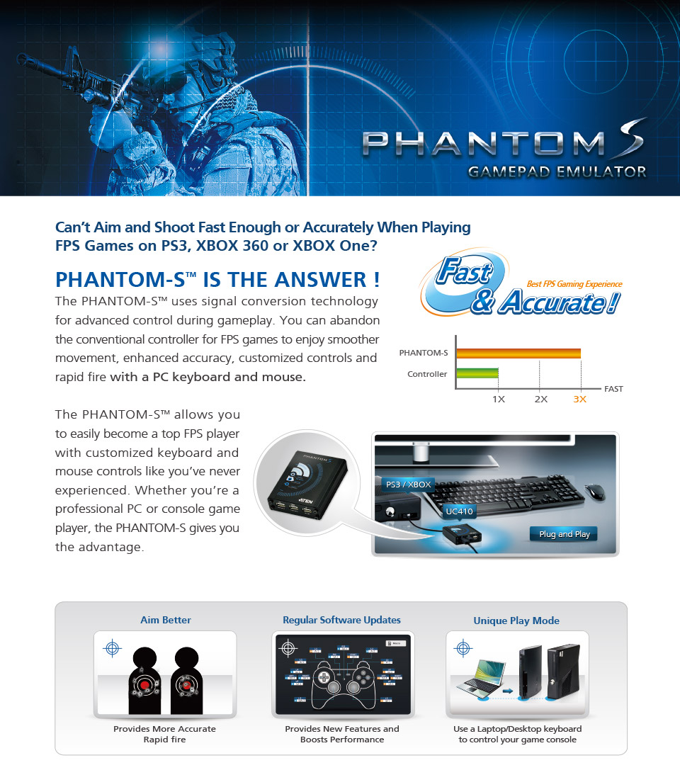 ATEN Phantom-S Gamepad Emulator for PS4 & Xbox One [UC-410