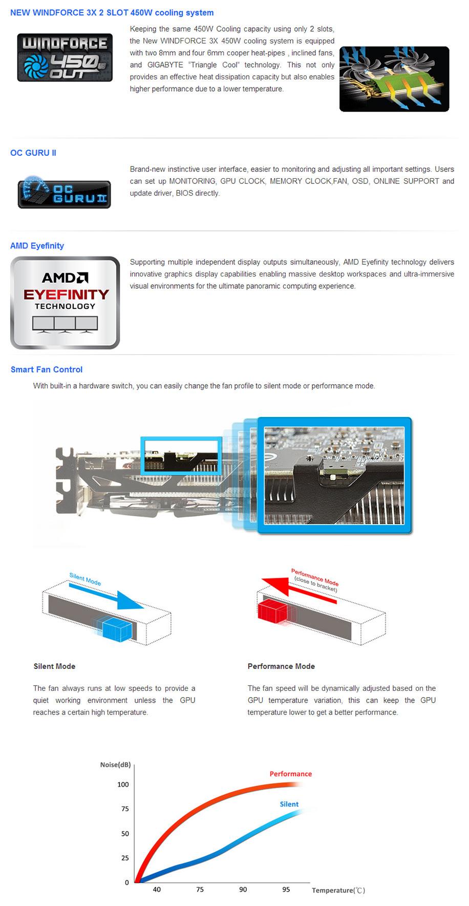 Gigabyte Radeon R9 290 Windforce 4GB [GV-R929WF3-4GD] : PC Case Gear