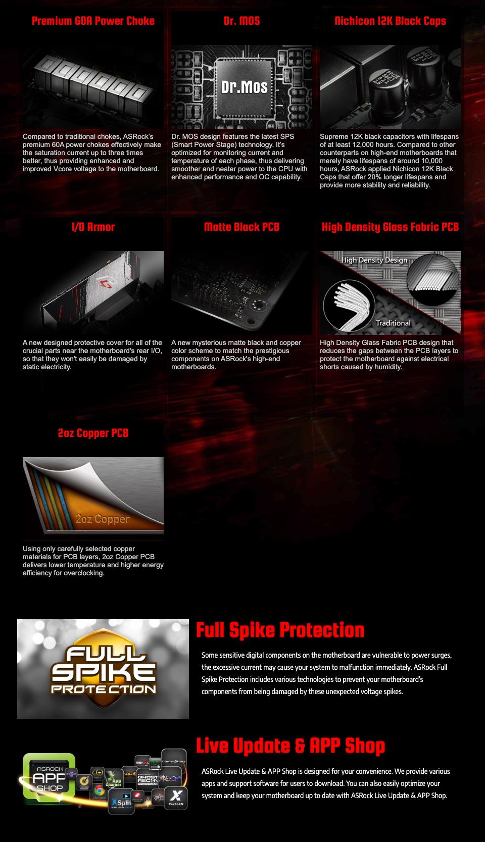 ASRock X570 Phantom Gaming ITX/TB3 Motherboard features 4