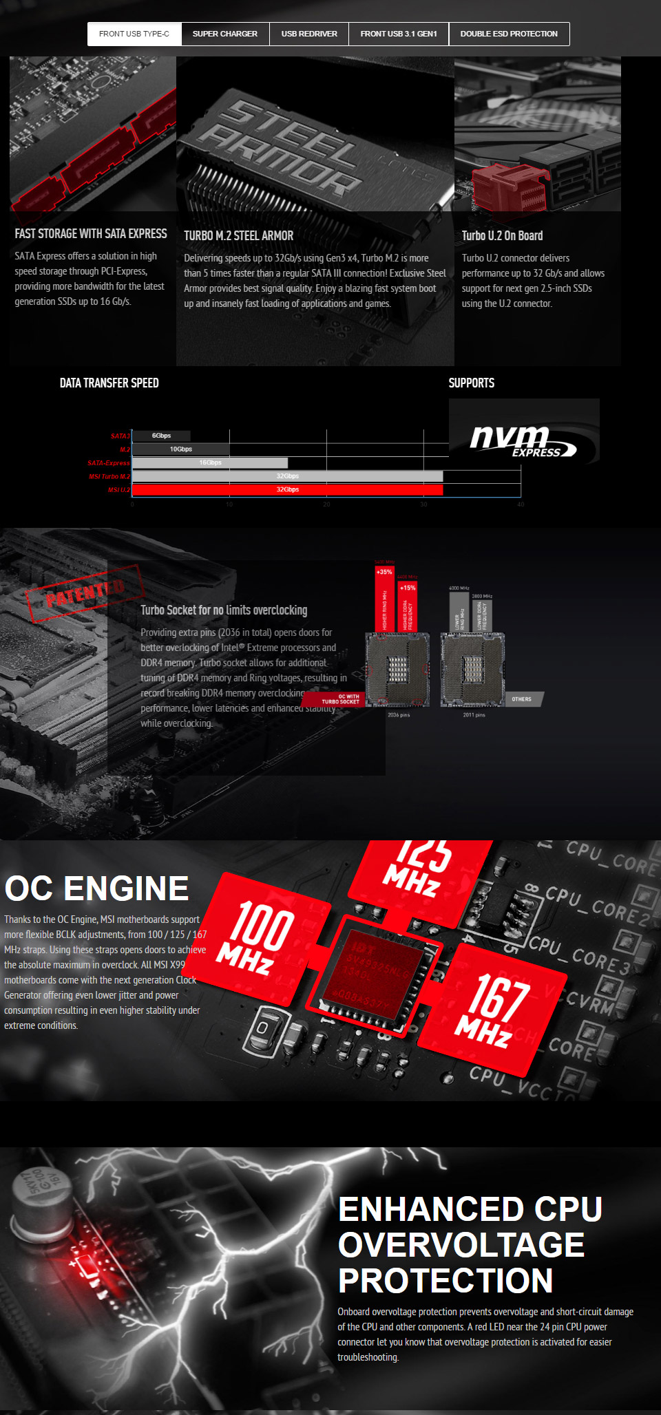 MSI X99A Gaming Pro Carbon RGB Motherboard