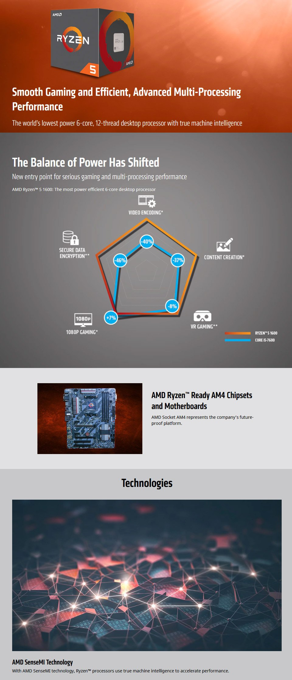 AMD Ryzen 5 1600 AF Processor with Wraith Spire features