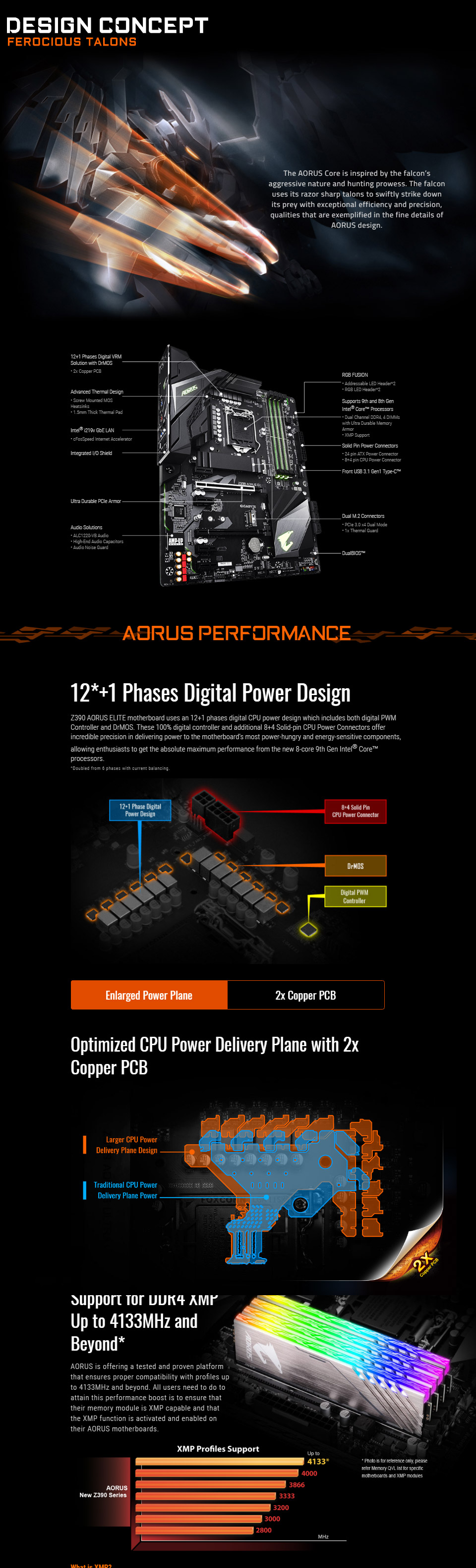 Gigabyte Z390 Aorus Elite Gaming Motherboard