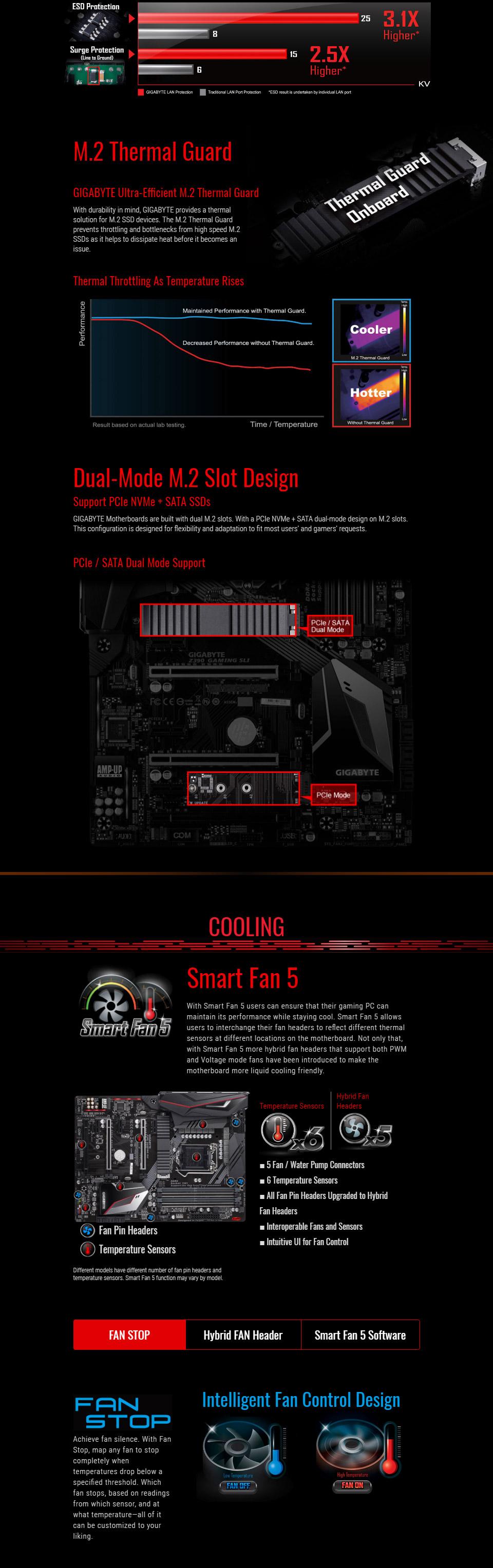Gigabyte Z390 Gaming SLI Motherboard [GA-Z390-GAMING-SLI