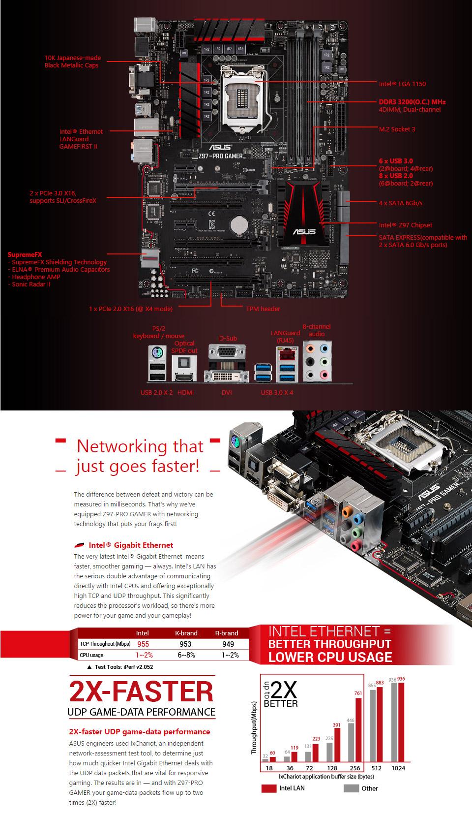 ASUS Z97-PRO GAMER Motherboard [Z97-PRO-GAMER] : PC Case Gear