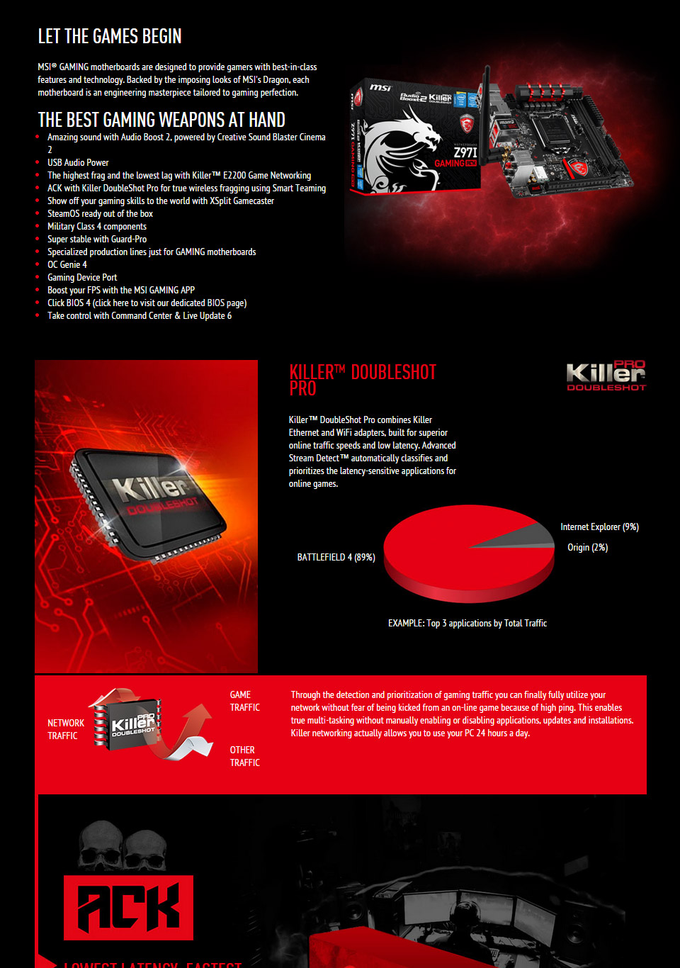 MSI Z97I-Gaming ACK Mini-ITX Motherboard [Z97I-GAMING-ACK