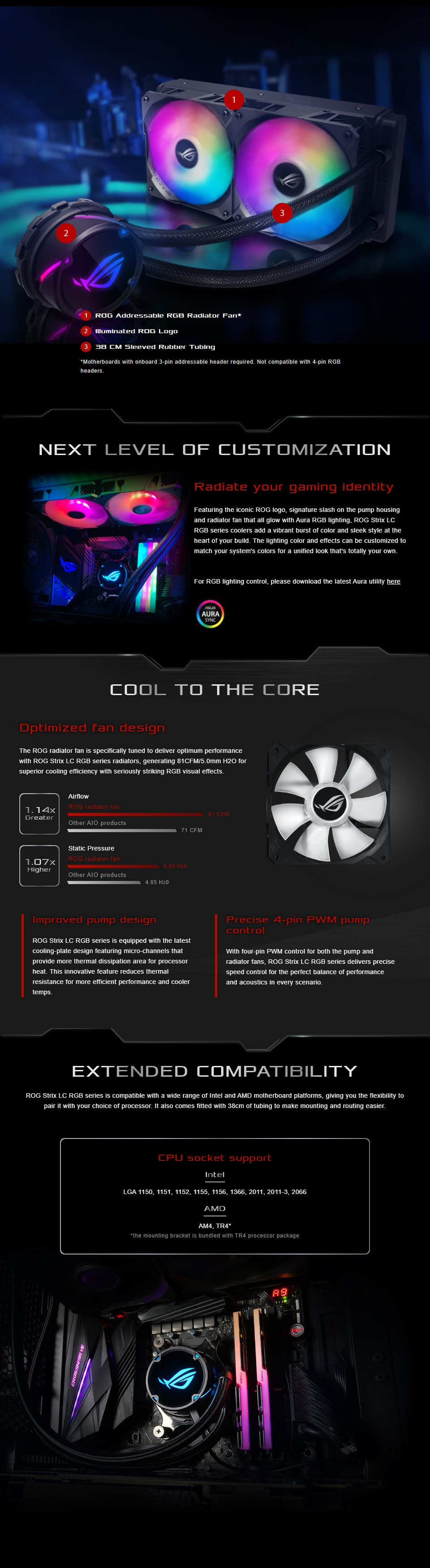 ASUS ROG Strix LC 240 ARGB AIO Liquid CPU Cooler features